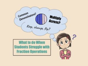 Students struggle with fraction operations when they lack conceptual understanding, often confusing multiple strategies like finding common denominators, keep change flip, or multiplying across