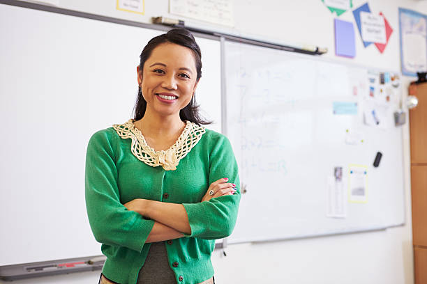 reflective teaching guide - goal setting and planning for instructional coaching