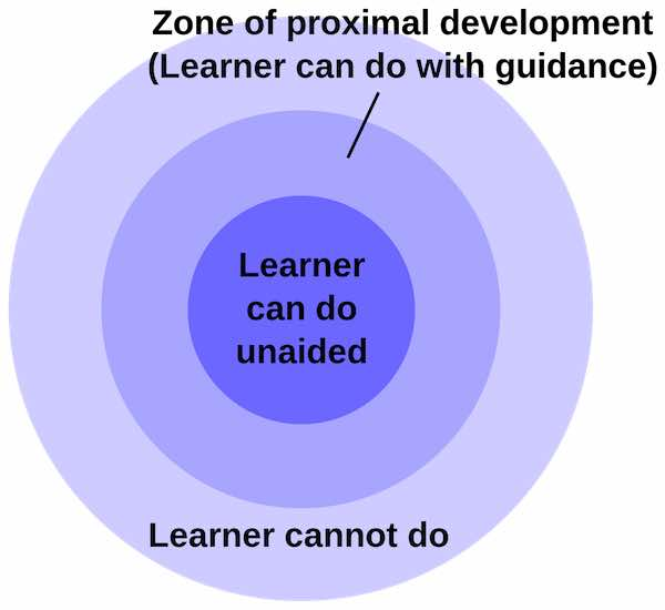 Understanding Vygotsky's Zone of Proximal Development Helps with Effective Scaffolding