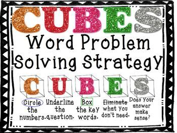 CUBES problem solving strategy and key words can confuse students