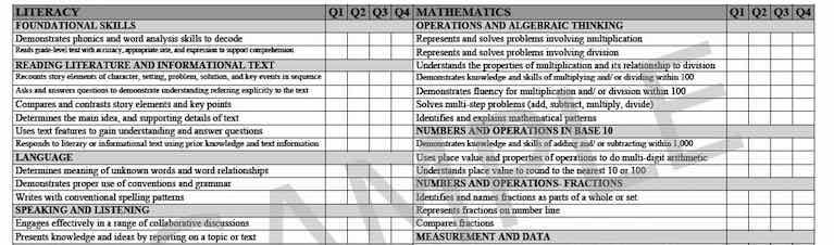 Standards-Based grading report card